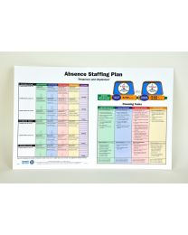 Absence Staffing Charts