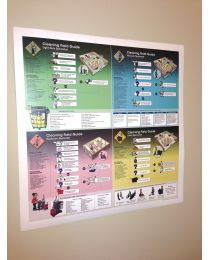 "Large 4-in-one Cleaning Field Guide Poster - 36"" X 36"""