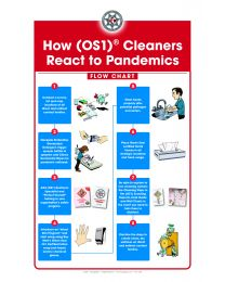 Pandemic Planning Poster